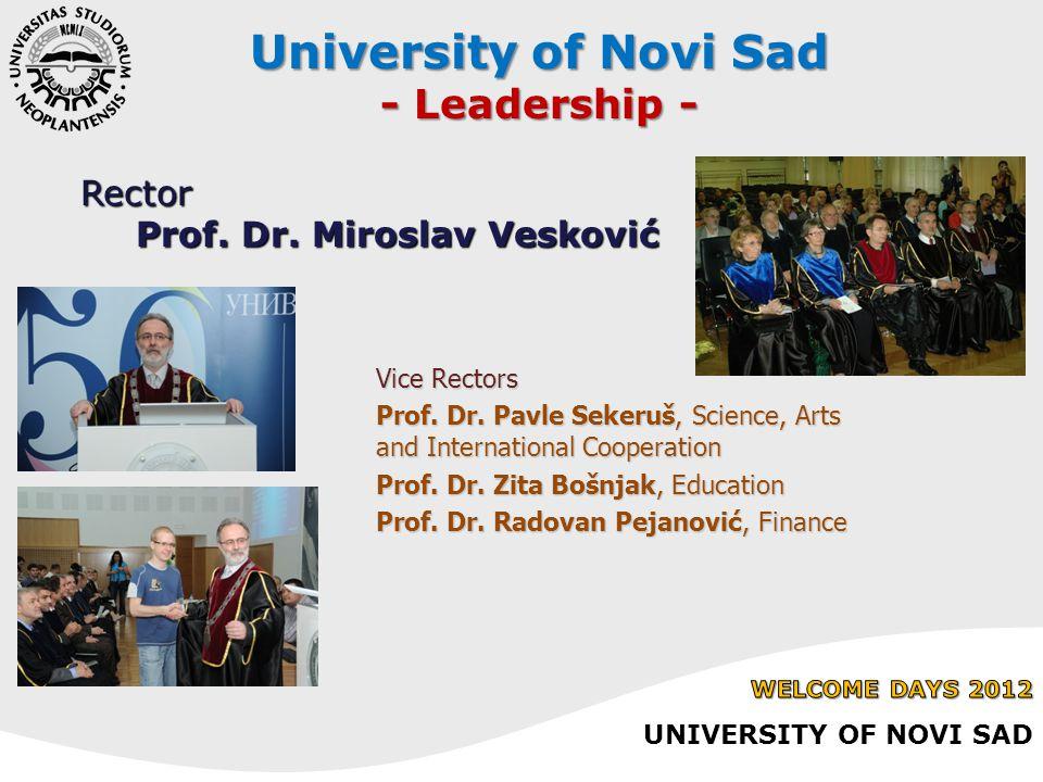 Rector Prof. Dr. Miroslav Vesković Vice Rectors Prof.