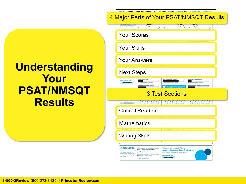 4 Major Parts of Your PSAT/NMSQT Results Your Scores Your Skills Your Answers Critical Reading Mathematics Writing Skills Understanding Your PSAT/NMSQ