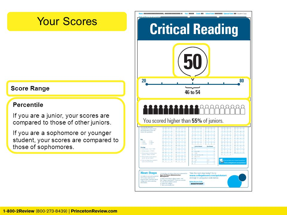 Don't take your scores personally.SAT scores are NOT a measure of your intelligence.