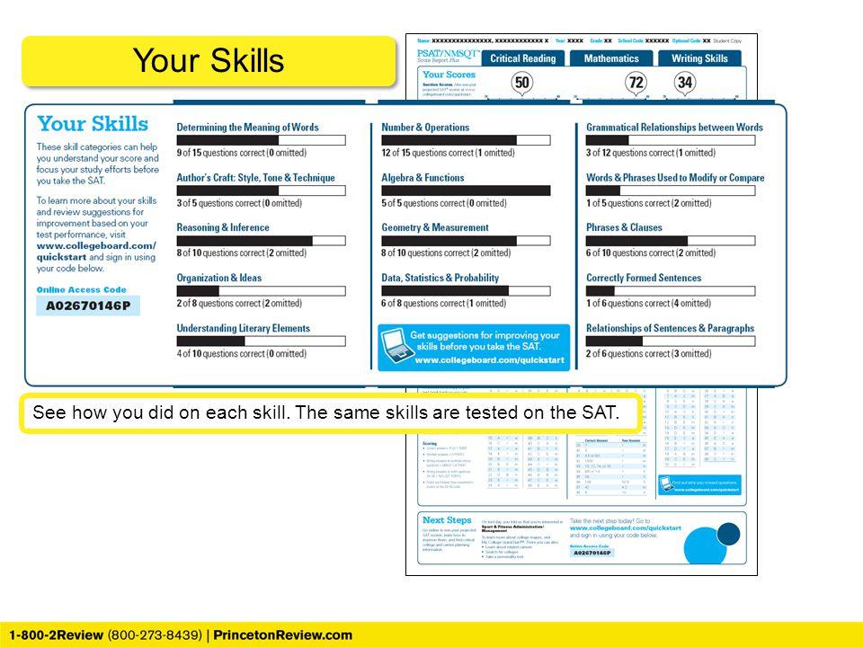 SAT – Math Sample Problem 2 3 4 5 1