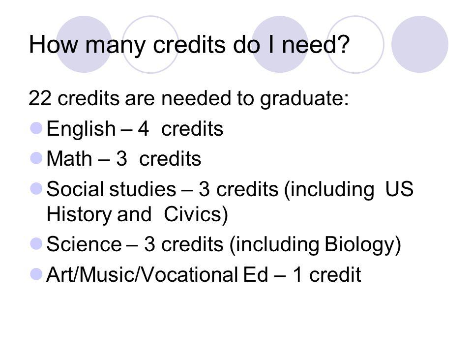 Credits continued… Health –.5 credit Computer Apps –.5 credit PE – 1 credit World Languages -.5 credit ***CAPT & Portfolio graduation requirement EHS Graduation vs.
