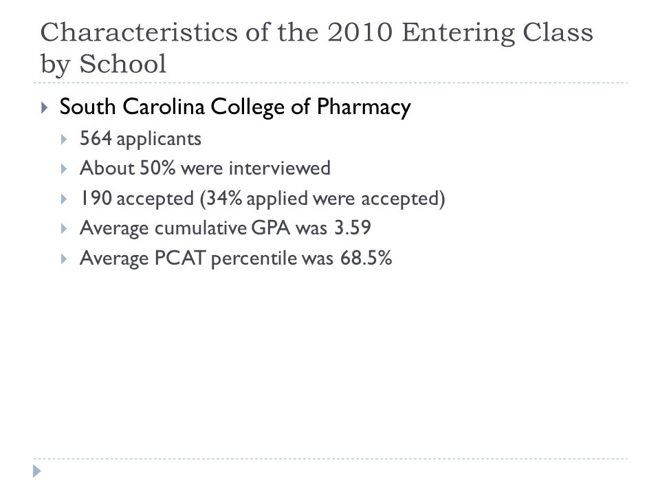 Characteristics of the 2010 Entering Class by School  Presbyterian College of Pharmacy  550 applicants  About 40% were interviewed  80 accepted (14.5% applied were accepted)  Average cumulative GPA was 3.2  Average PCAT percentile was 50%