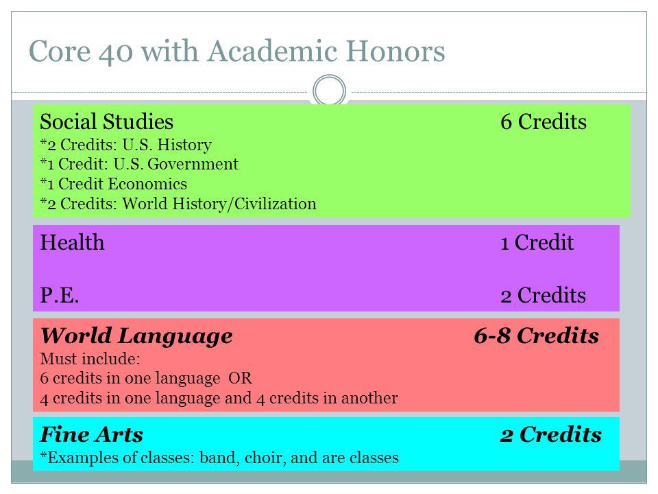 Core 40 with Academic Honors Social Studies6 Credits *2 Credits: U.S.