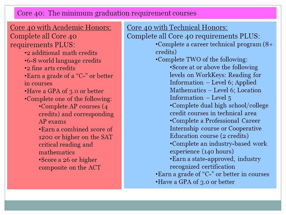 Core 40: The minimum graduation requirement courses Core 40 with Academic Honors: Complete all Core 40 requirements PLUS: 2 additional math credits 6-8 world language credits 2 fine arts credits Earn a grade of a C- or better in courses Have a GPA of 3.0 or better Complete one of the following: Complete AP courses (4 credits) and corresponding AP exams Earn a combined score of 1200 or higher on the SAT critical reading and mathematics Score a 26 or higher composite on the ACT Core 40 with Technical Honors: Complete all Core 40 requirements PLUS: Complete a career technical program (8+ credits) Complete TWO of the following: Score at or above the following levels on WorkKeys: Reading for Information – Level 6; Applied Mathematics – Level 6; Location Information – Level 5 Complete dual high school/college credit courses in technical area Complete a Professional Career Internship course or Cooperative Education course (2 credits) Complete an industry-based work experience (140 hours) Earn a state-approved, industry recognized certification Earn a grade of C- or better in courses Have a GPA of 3.0 or better