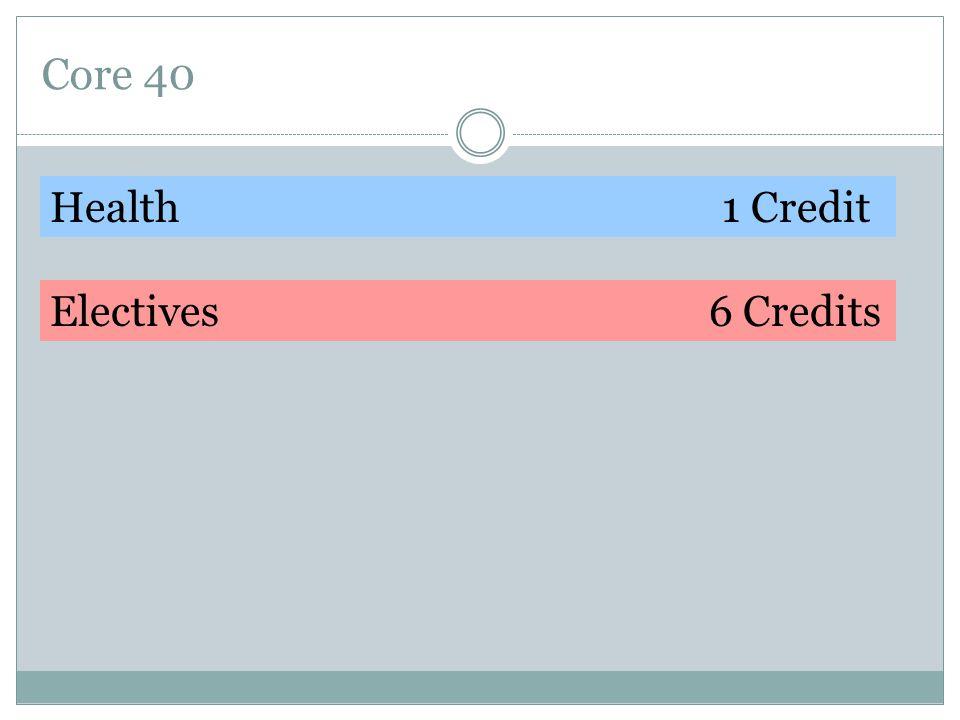 Core 40 Health1 Credit Electives 6 Credits