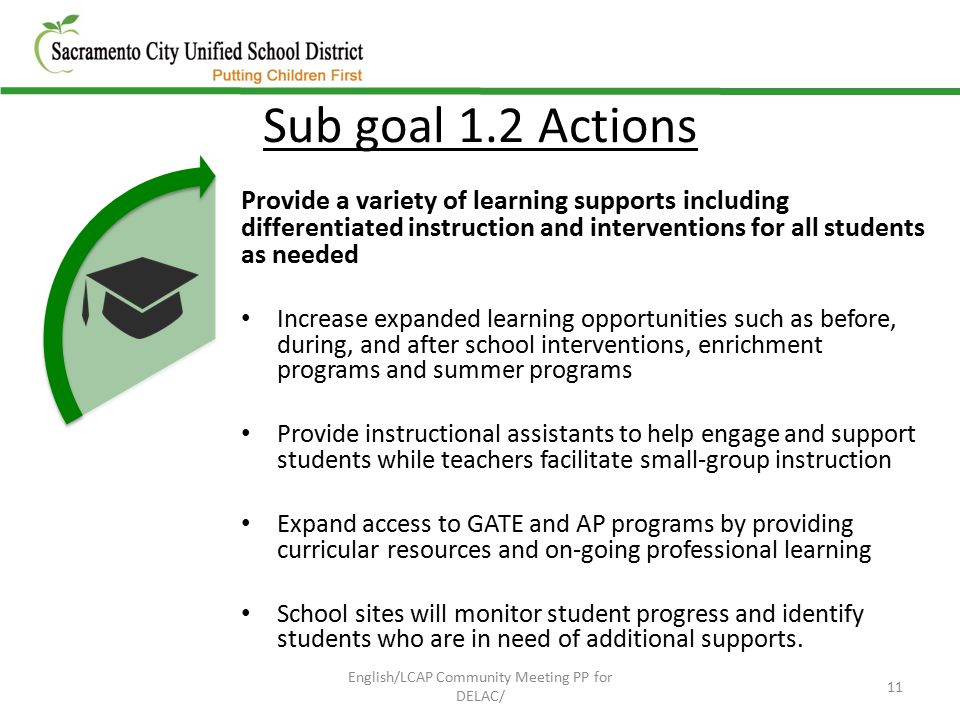 Sub goal 1.2 Actions Provide a variety of learning supports including differentiated instruction and interventions for all students as needed Increase expanded learning opportunities such as before, during, and after school interventions, enrichment programs and summer programs Provide instructional assistants to help engage and support students while teachers facilitate small-group instruction Expand access to GATE and AP programs by providing curricular resources and on-going professional learning School sites will monitor student progress and identify students who are in need of additional supports.