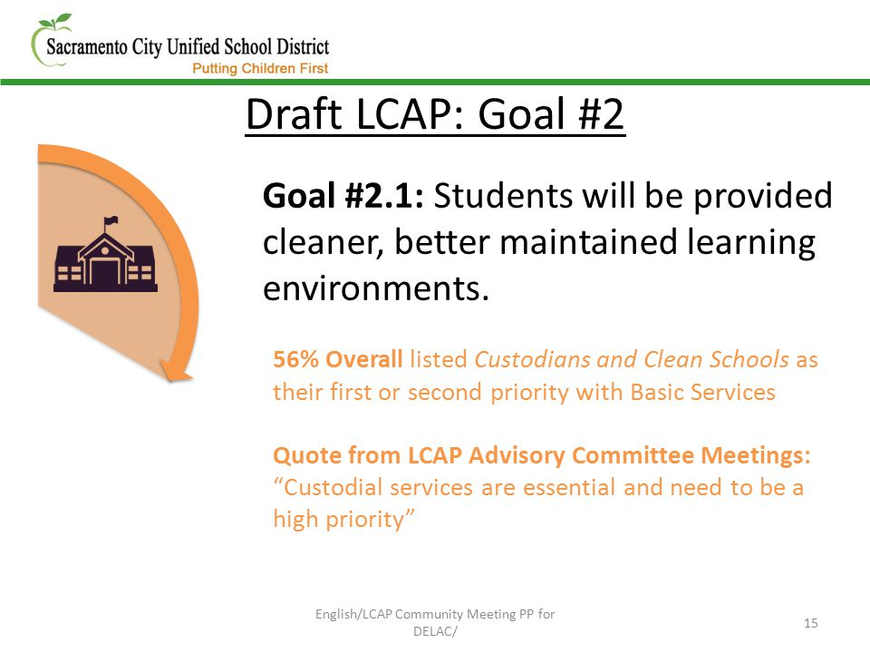 Draft LCAP: Goal #2 Goal #2.1: Students will be provided cleaner, better maintained learning environments.