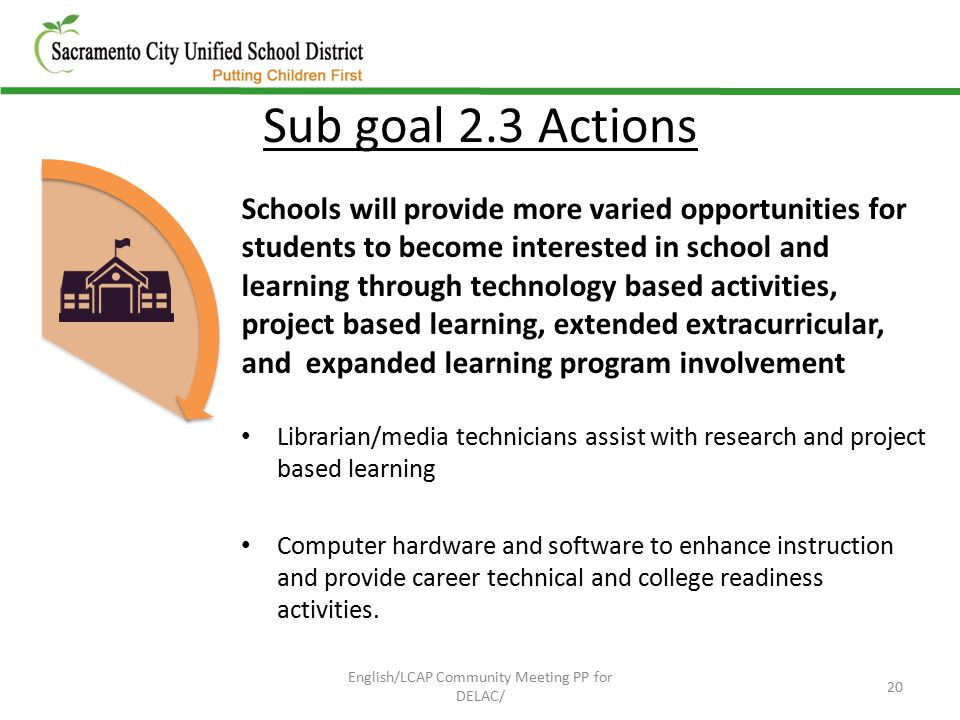 Sub goal 2.3 Actions Schools will provide more varied opportunities for students to become interested in school and learning through technology based activities, project based learning, extended extracurricular, and expanded learning program involvement Librarian/media technicians assist with research and project based learning Computer hardware and software to enhance instruction and provide career technical and college readiness activities.