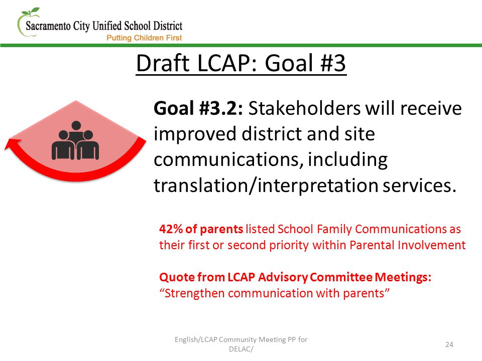 Draft LCAP: Goal #3 Goal #3.2: Stakeholders will receive improved district and site communications, including translation/interpretation services.