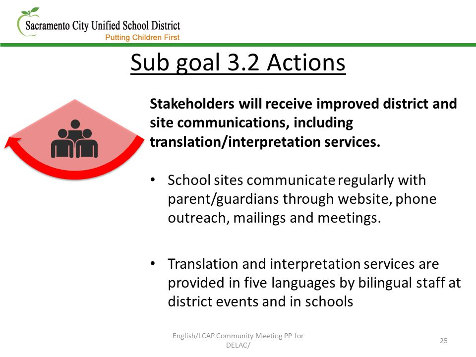 Sub goal 3.2 Actions Stakeholders will receive improved district and site communications, including translation/interpretation services.