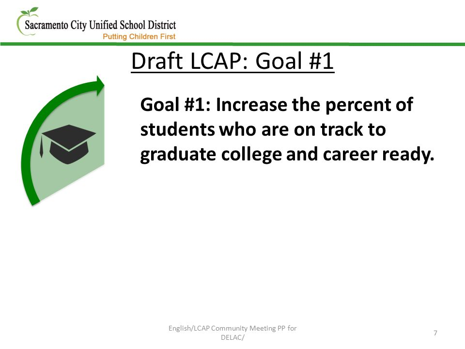 Draft LCAP: Goal #1 Goal #1: Increase the percent of students who are on track to graduate college and career ready.