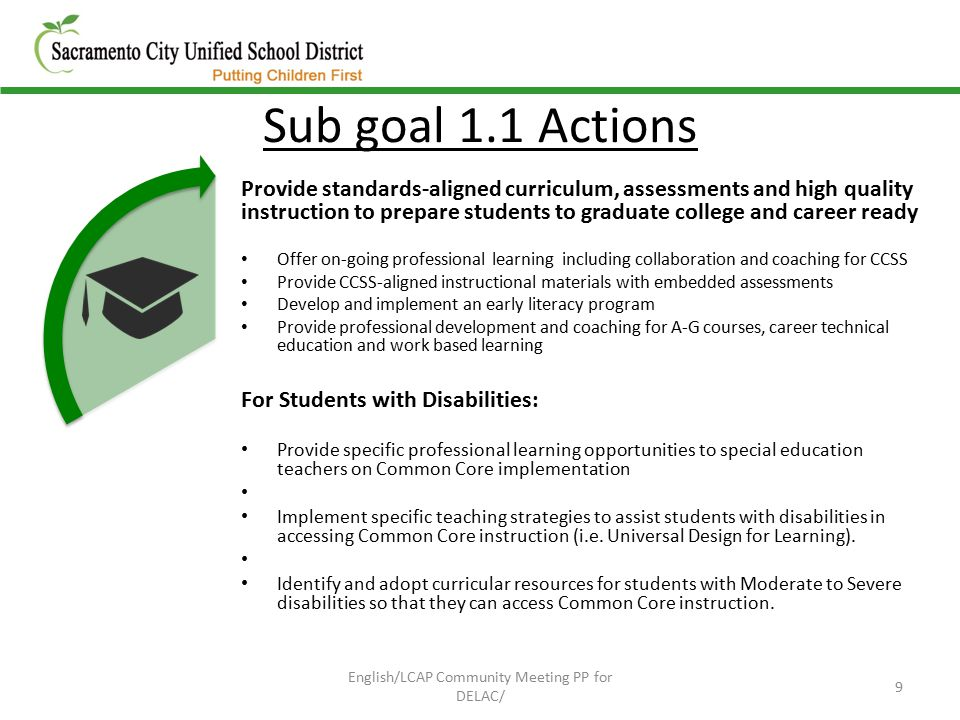 Sub goal 1.1 Actions Provide standards-aligned curriculum, assessments and high quality instruction to prepare students to graduate college and career ready Offer on-going professional learning including collaboration and coaching for CCSS Provide CCSS-aligned instructional materials with embedded assessments Develop and implement an early literacy program Provide professional development and coaching for A-G courses, career technical education and work based learning For Students with Disabilities: Provide specific professional learning opportunities to special education teachers on Common Core implementation Implement specific teaching strategies to assist students with disabilities in accessing Common Core instruction (i.e.