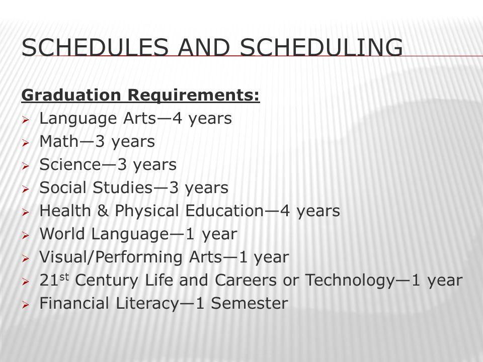 ADVANCE COLLEGE OPTIONS Advanced Placement Courses Seton Hall University Project Acceleration Challenger Program through Passaic County Community College On-Site Decision Days