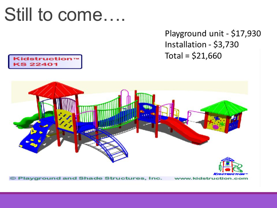 Still to come…. Playground unit - $17,930 Installation - $3,730 Total = $21,660