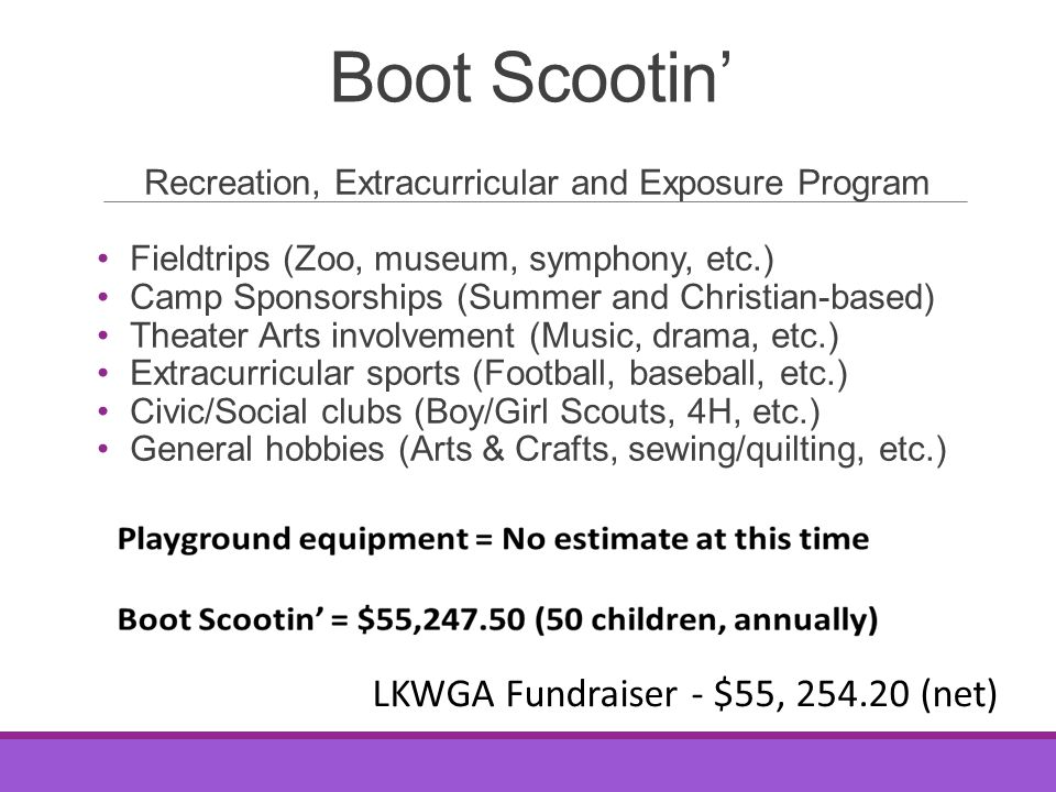 Boot Scootin' Recreation, Extracurricular and Exposure Program Fieldtrips (Zoo, museum, symphony, etc.) Camp Sponsorships (Summer and Christian-based) Theater Arts involvement (Music, drama, etc.) Extracurricular sports (Football, baseball, etc.) Civic/Social clubs (Boy/Girl Scouts, 4H, etc.) General hobbies (Arts & Crafts, sewing/quilting, etc.) LKWGA Fundraiser - $55, 254.20 (net)