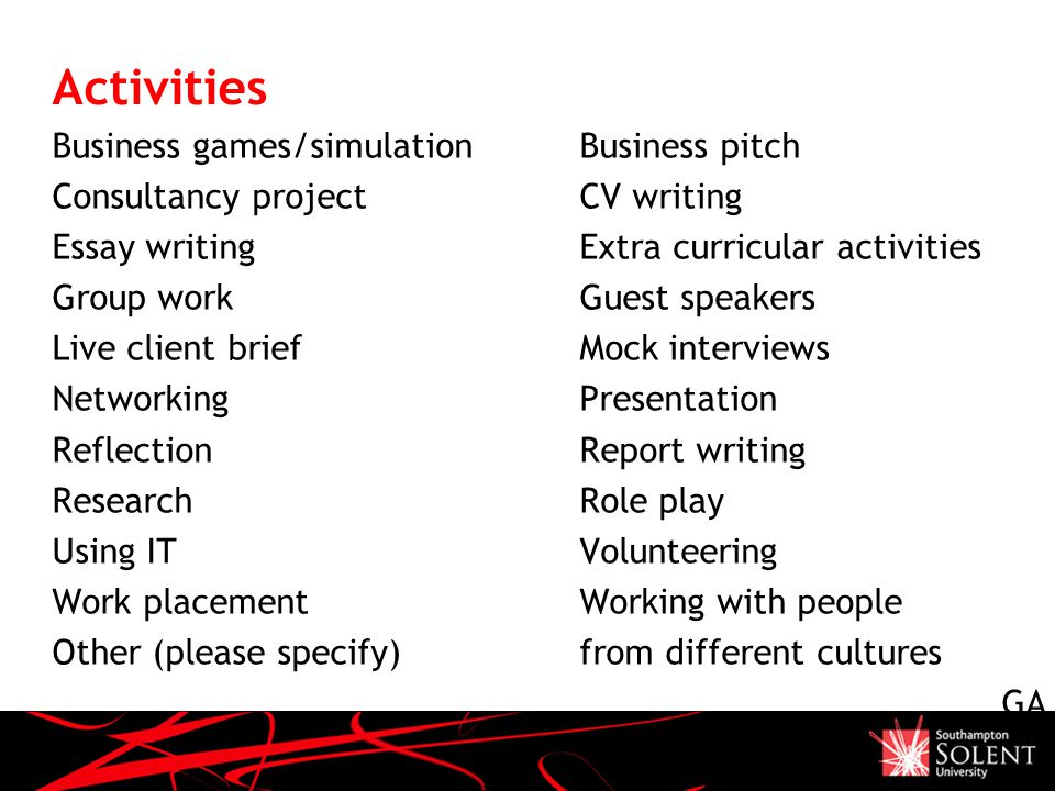 Activities Business games/simulationBusiness pitch Consultancy projectCV writing Essay writingExtra curricular activities Group workGuest speakers Live client briefMock interviews NetworkingPresentation ReflectionReport writing ResearchRole play Using IT Volunteering Work placementWorking with people Other (please specify)from different cultures GA
