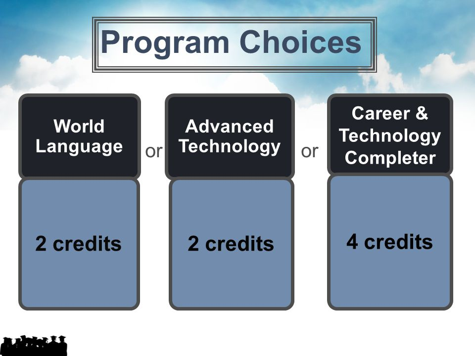 2 credits Career & Technology Completer 4 credits 2 credits World Language or Program Choices Advanced Technology