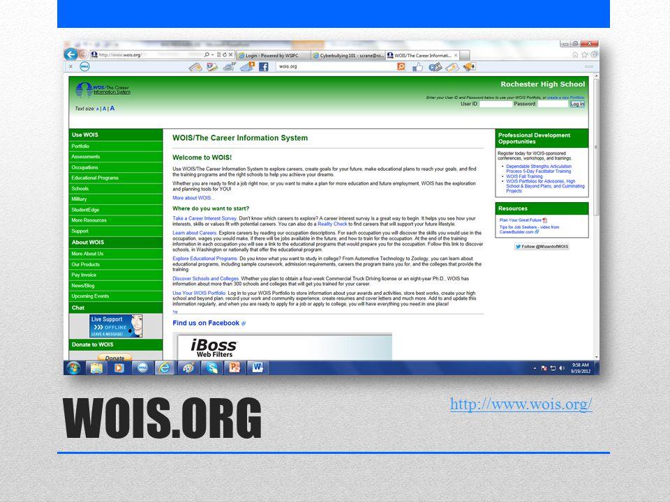 WOIS.ORG http://www.wois.org/