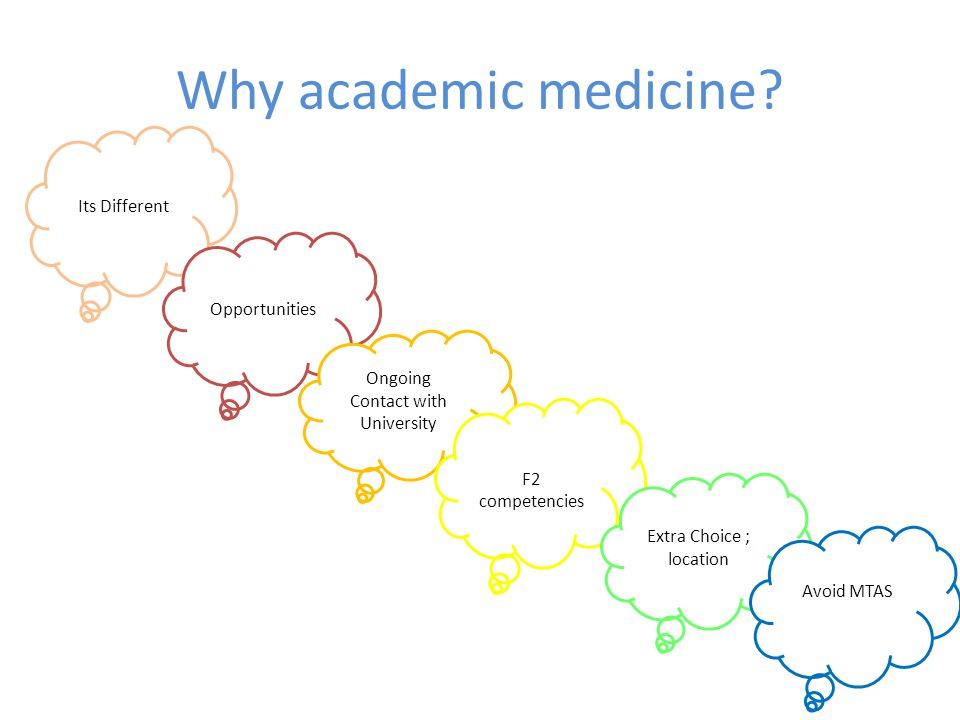 Why academic medicine.