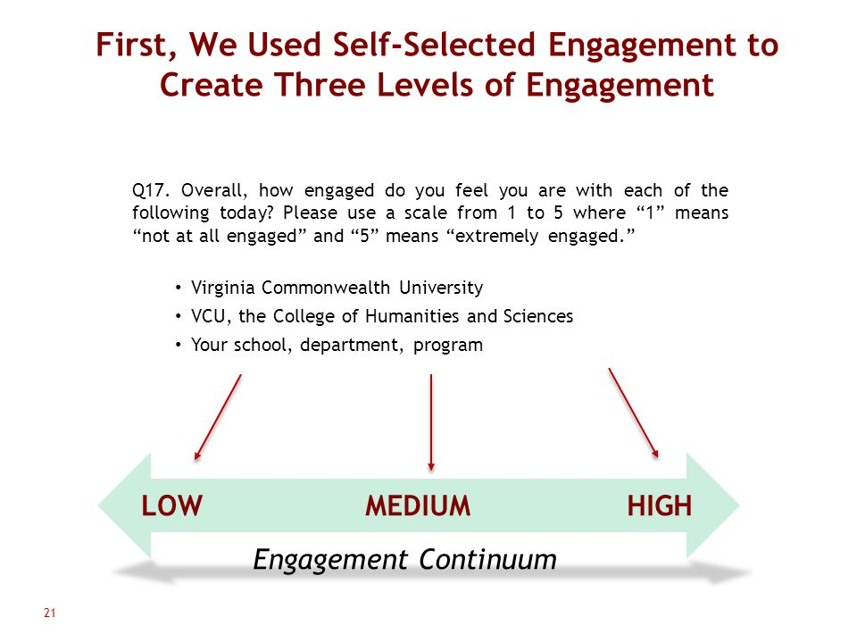 Engagement Continuum HIGHLOWMEDIUM First, We Used Self-Selected Engagement to Create Three Levels of Engagement Q17.
