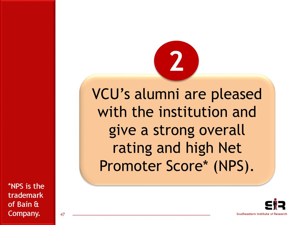 Southeastern Institute of Research VCU's alumni are pleased with the institution and give a strong overall rating and high Net Promoter Score* (NPS).