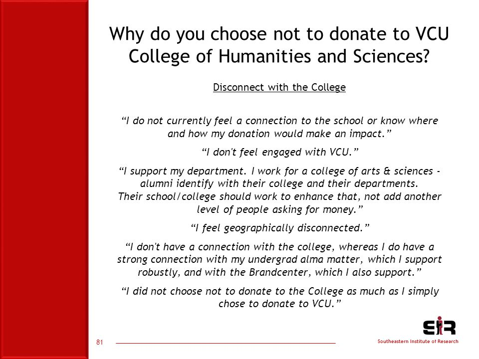 Southeastern Institute of Research Why do you choose not to donate to VCU College of Humanities and Sciences.