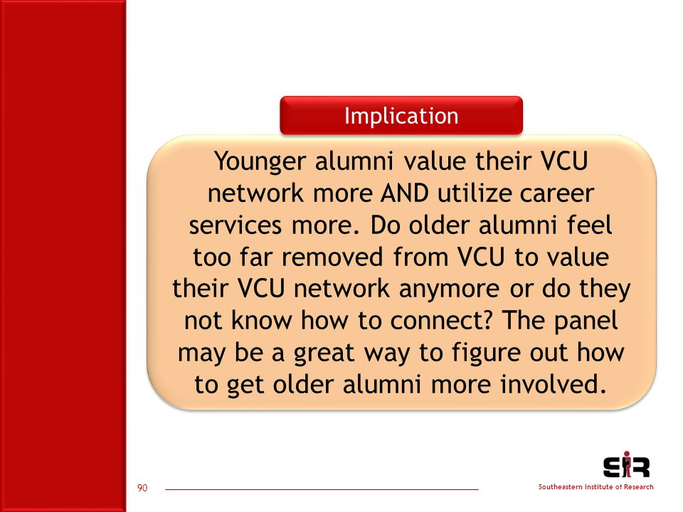 Southeastern Institute of Research Younger alumni value their VCU network more AND utilize career services more.