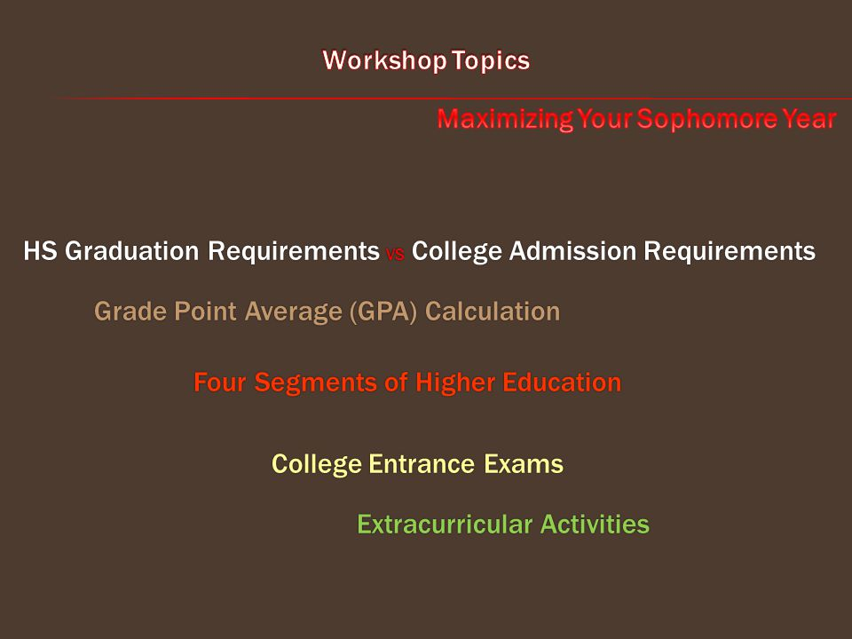 Four Segments of Higher Education HS Graduation Requirements VS College Admission Requirements Grade Point Average (GPA) Calculation College Entrance Exams Extracurricular Activities
