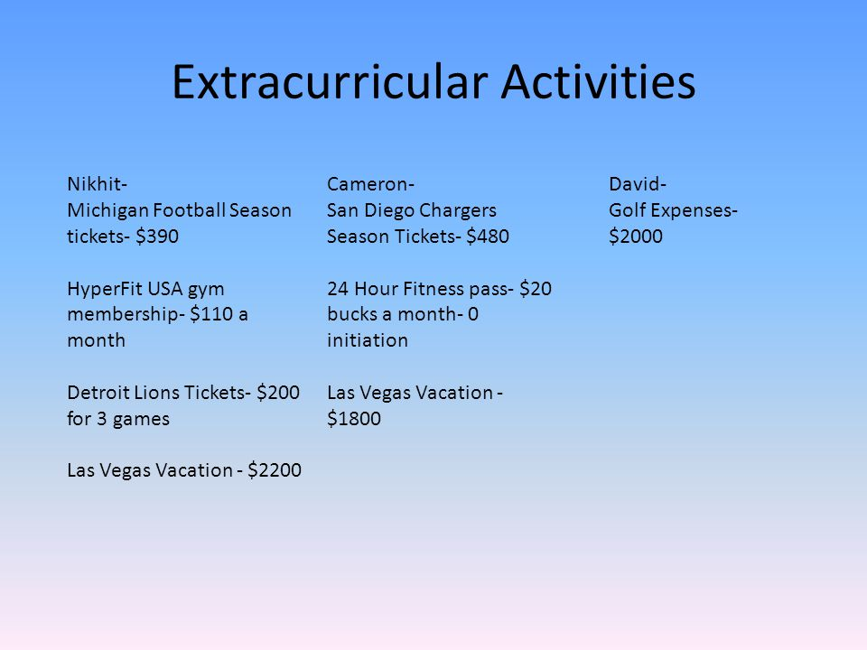 Extracurricular Activities Nikhit- Michigan Football Season tickets- $390 HyperFit USA gym membership- $110 a month Detroit Lions Tickets- $200 for 3 games Las Vegas Vacation - $2200 Cameron- San Diego Chargers Season Tickets- $480 24 Hour Fitness pass- $20 bucks a month- 0 initiation Las Vegas Vacation - $1800 David- Golf Expenses- $2000
