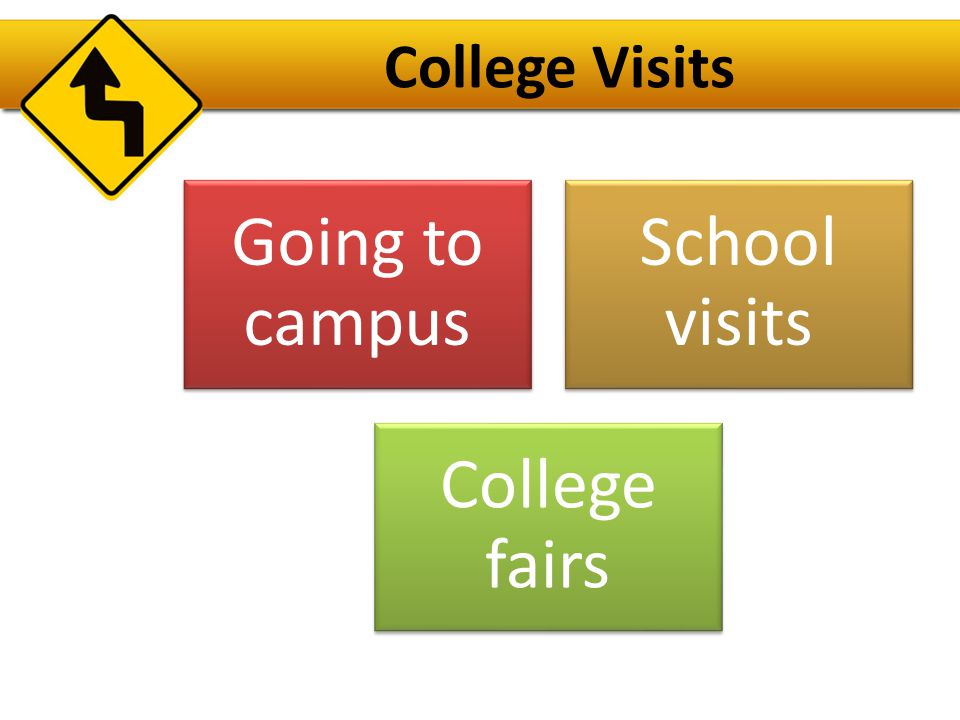 College Visits Going to campus School visits College fairs