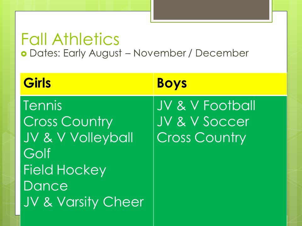 Fall Athletics  Dates: Early August – November / December GirlsBoys Tennis Cross Country JV & V Volleyball Golf Field Hockey Dance JV & Varsity Cheer JV & V Football JV & V Soccer Cross Country