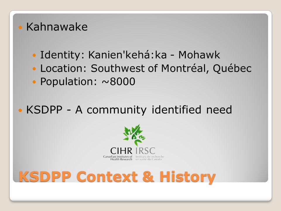 KSDPP Context & History Kahnawake Identity: Kanien kehá:ka - Mohawk Location: Southwest of Montréal, Québec Population: ~8000 KSDPP - A community identified need