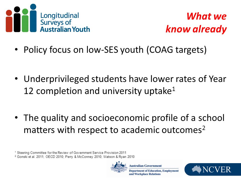 What we know already Policy focus on low-SES youth (COAG targets) Underprivileged students have lower rates of Year 12 completion and university uptak