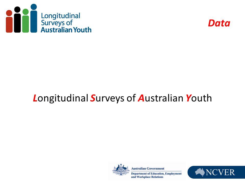Data Longitudinal Surveys of Australian Youth