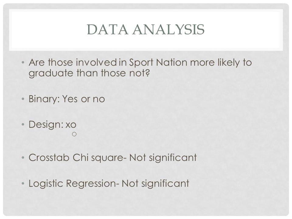 DATA ANALYSIS Are those involved in Sport Nation more likely to graduate than those not.