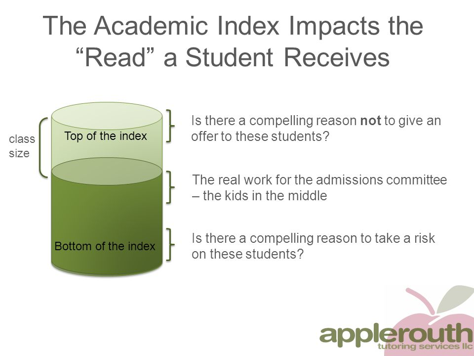 "The Academic Index Impacts the ""Read"" a Student Receives class size Is there a compelling reason not to give an offer to these students? Is there a co"