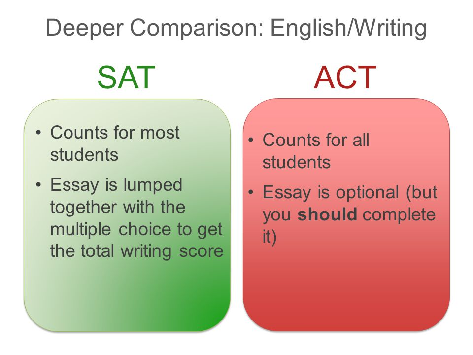 Deeper Comparison: English/Writing Simple, straight forward, more academic Geometry Algebra I Trigonometry SATACT Counts for most students Essay is lu