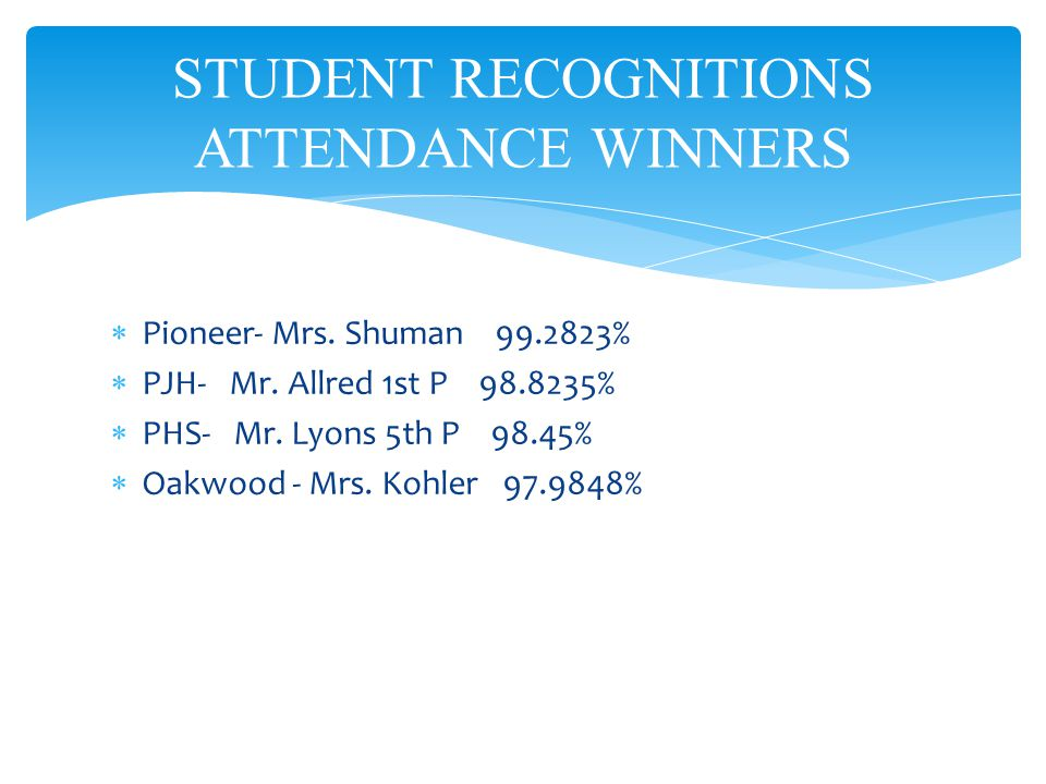  Pioneer- Mrs. Shuman 99.2823%  PJH- Mr. Allred 1st P 98.8235%  PHS- Mr.