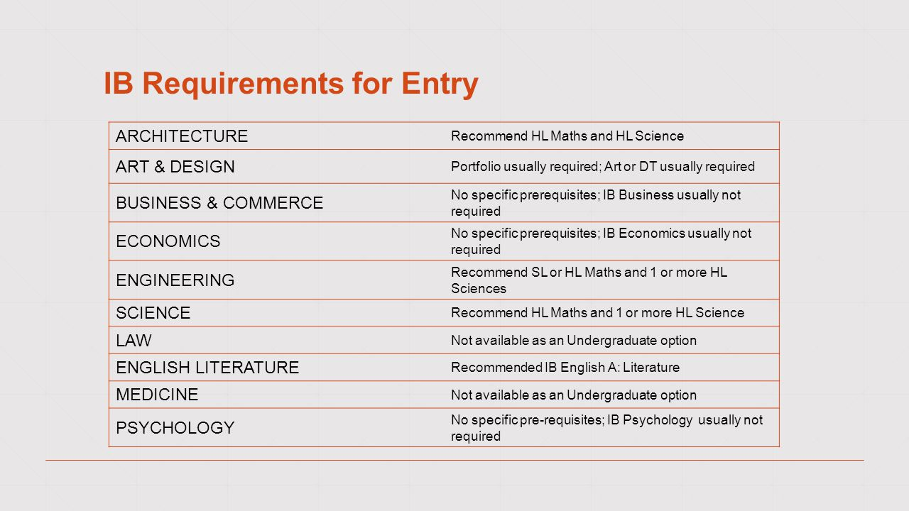 IB Requirements for Entry ARCHITECTURE Recommend HL Maths and HL Science ART & DESIGN Portfolio usually required; Art or DT usually required BUSINESS & COMMERCE No specific prerequisites; IB Business usually not required ECONOMICS No specific prerequisites; IB Economics usually not required ENGINEERING Recommend SL or HL Maths and 1 or more HL Sciences SCIENCE Recommend HL Maths and 1 or more HL Science LAW Not available as an Undergraduate option ENGLISH LITERATURE Recommended IB English A: Literature MEDICINE Not available as an Undergraduate option PSYCHOLOGY No specific pre-requisites; IB Psychology usually not required