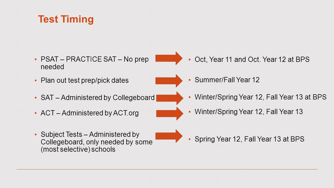 Test Timing ▪PSAT – PRACTICE SAT – No prep needed ▪Plan out test prep/pick dates ▪SAT – Administered by Collegeboard ▪ACT – Administered by ACT.org ▪Subject Tests – Administered by Collegeboard, only needed by some (most selective) schools ▪Oct, Year 11 and Oct.