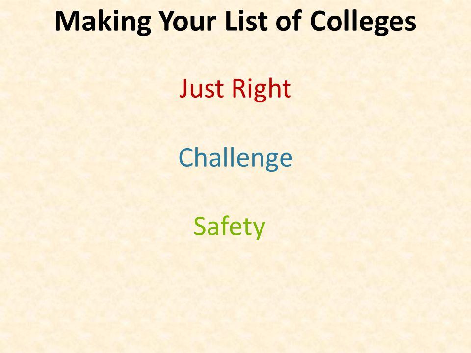 Making Your List of Colleges Just Right Challenge Safety