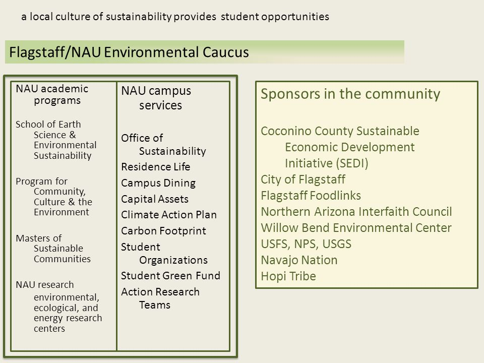 NAU academic programs School of Earth Science & Environmental Sustainability Program for Community, Culture & the Environment Masters of Sustainable Communities NAU research environmental, ecological, and energy research centers Sponsors in the community Coconino County Sustainable Economic Development Initiative (SEDI) City of Flagstaff Flagstaff Foodlinks Northern Arizona Interfaith Council Willow Bend Environmental Center USFS, NPS, USGS Navajo Nation Hopi Tribe a local culture of sustainability provides student opportunities Flagstaff/NAU Environmental Caucus NAU campus services Office of Sustainability Residence Life Campus Dining Capital Assets Climate Action Plan Carbon Footprint Student Organizations Student Green Fund Action Research Teams