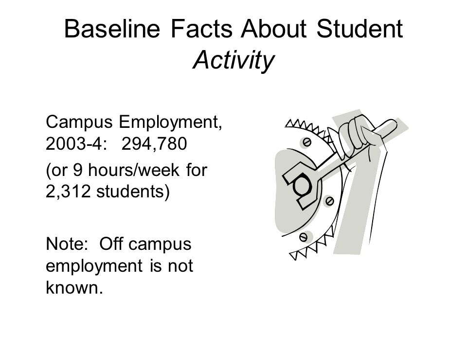 Baseline Facts About Student Activity Campus Employment, 2003-4: 294,780 (or 9 hours/week for 2,312 students) Note: Off campus employment is not known.