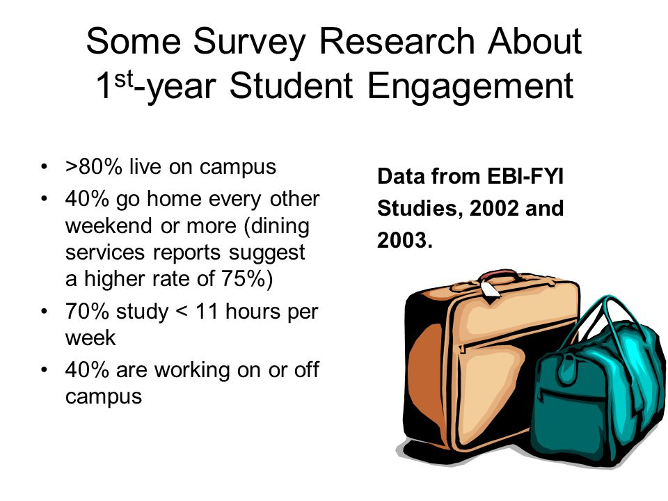 Some Survey Research About 1 st -year Student Engagement >80% live on campus 40% go home every other weekend or more (dining services reports suggest a higher rate of 75%) 70% study < 11 hours per week 40% are working on or off campus Data from EBI-FYI Studies, 2002 and 2003.