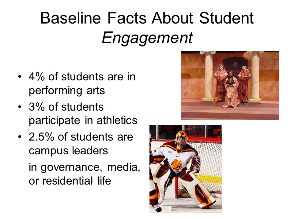 Baseline Facts About Student Engagement 4% of students are in performing arts 3% of students participate in athletics 2.5% of students are campus leaders in governance, media, or residential life