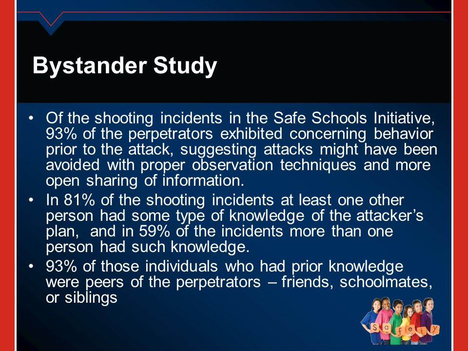 Bystander Study Of the shooting incidents in the Safe Schools Initiative, 93% of the perpetrators exhibited concerning behavior prior to the attack, s