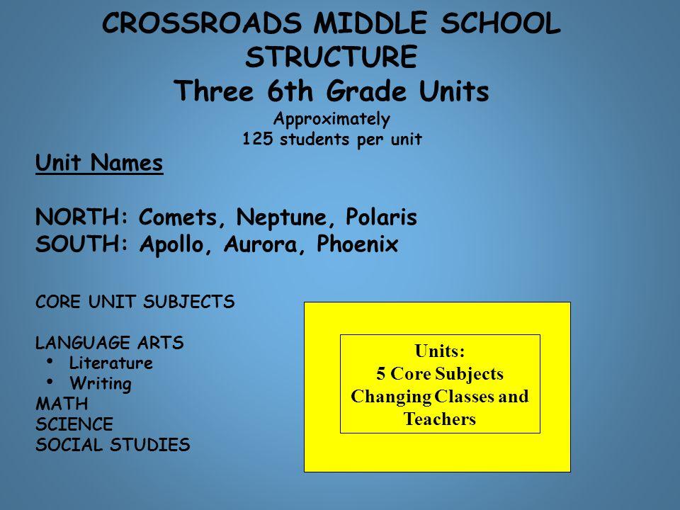 CROSSROADS MIDDLE SCHOOL STRUCTURE Three 6th Grade Units Approximately 125 students per unit Unit Names NORTH: Comets, Neptune, Polaris SOUTH: Apollo,