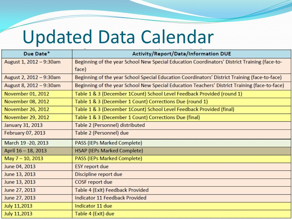 Updated Data Calendar