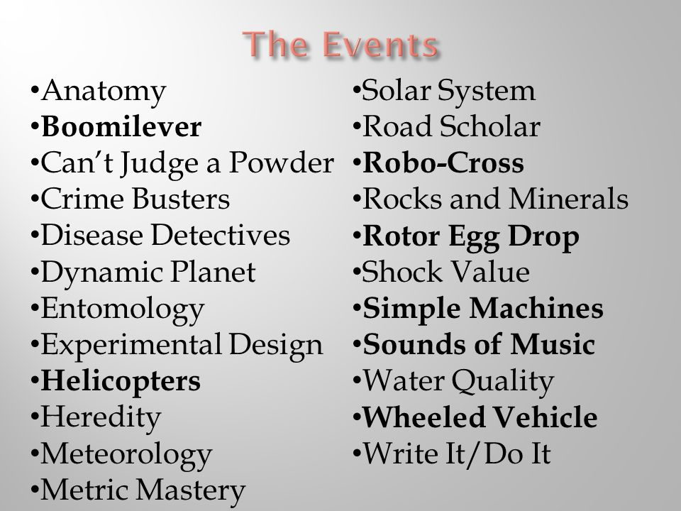 Anatomy Boomilever Can't Judge a Powder Crime Busters Disease Detectives Dynamic Planet Entomology Experimental Design Helicopters Heredity Meteorology Metric Mastery Solar System Road Scholar Robo-Cross Rocks and Minerals Rotor Egg Drop Shock Value Simple Machines Sounds of Music Water Quality Wheeled Vehicle Write It/Do It