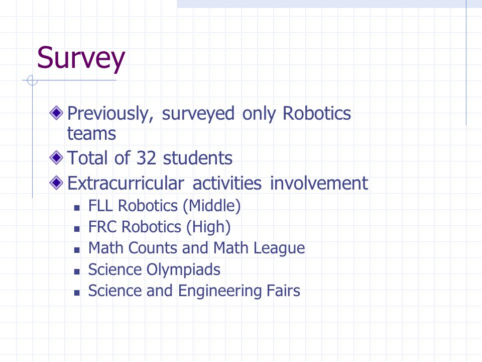 Survey Previously, surveyed only Robotics teams Total of 32 students Extracurricular activities involvement FLL Robotics (Middle) FRC Robotics (High) Math Counts and Math League Science Olympiads Science and Engineering Fairs